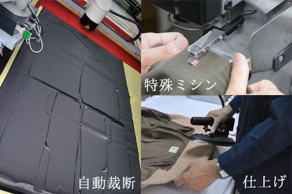縫製,技術